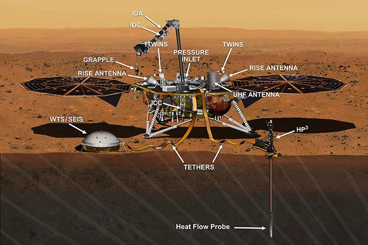 Mars-instruments.jpg