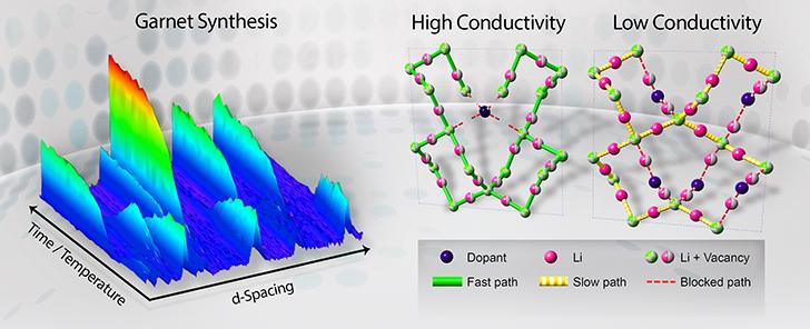 Neutron-diffraction-garnet-synthesis.jpg