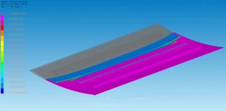 Process Simulation Software for Manufacture of Composites