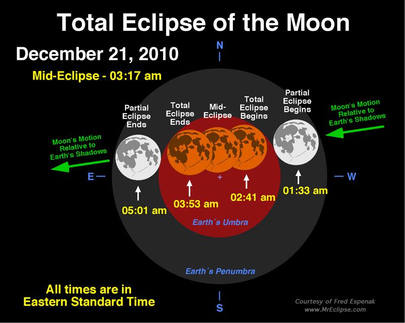 Eclipse-solstice.jpg